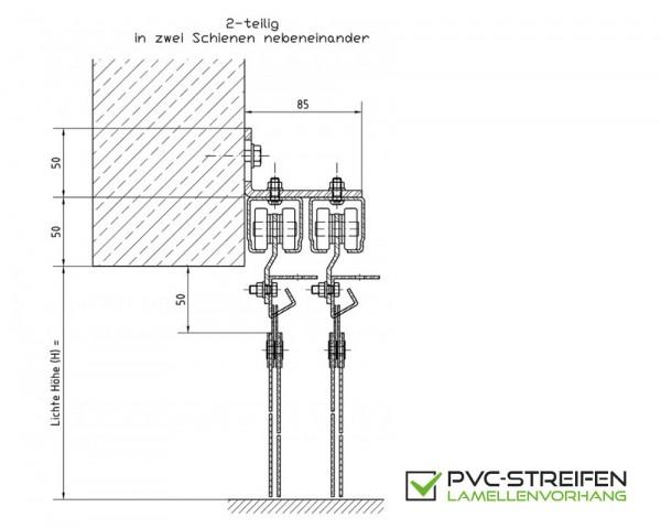 Schiebetür Vorrichtung PVC Vorhang 2-teilig parallel für VOR-Sturz (Wand)